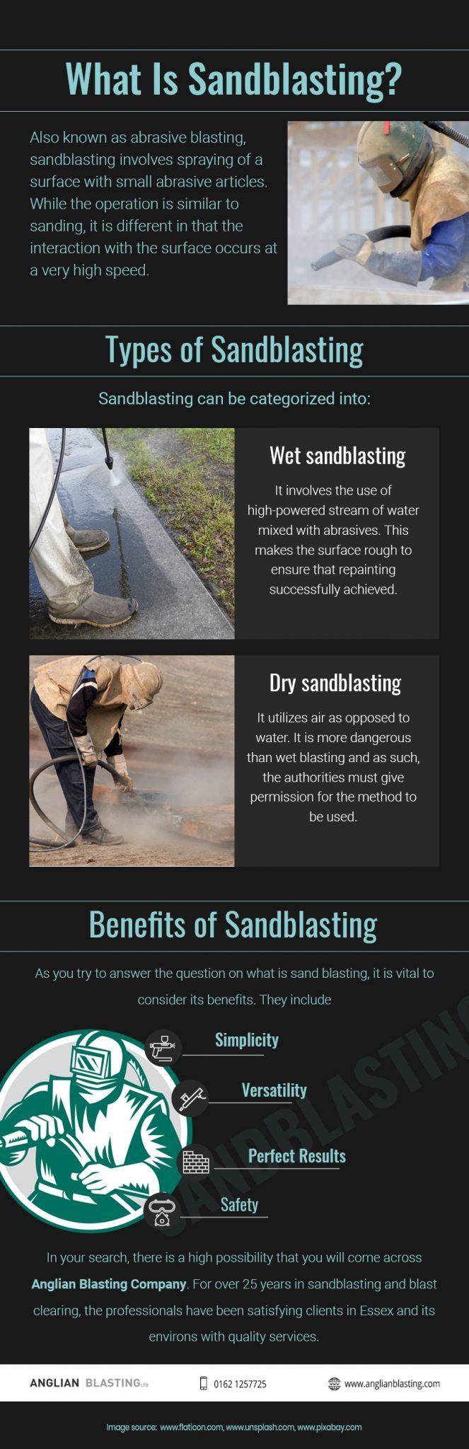 whatissandblasting infographic